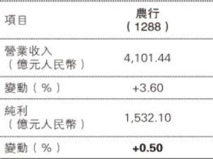 2015-10-24 08_26_01-明報財經頻道